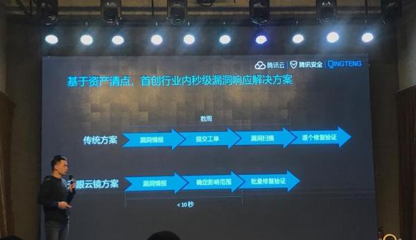 """腾讯安全与青藤云安全联合发布""""天眼云镜""""主机安全产品"""