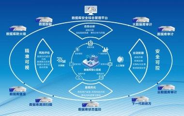 昂楷科技刘永波: 数据安全已成网络安全最重要、最本质的问题