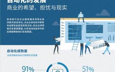 UiPath与经济学人联合发布报告,揭示自动化技术现状与未来