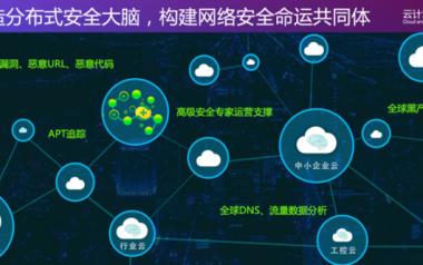 360安全大脑:为每朵云打造分布式智能安全系统