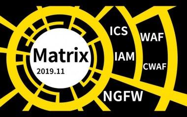 中国网络安全细分领域矩阵图(Matrix 2019.11)发布