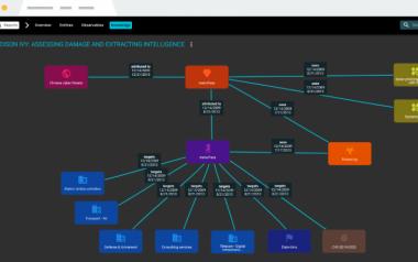 开源威胁情报平台OpenCTI发布3.3版本