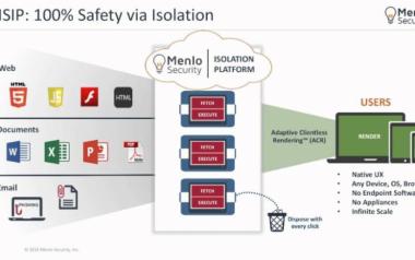 用算法打击恶意软件,网络安全公司Menlo Security融资1亿美元